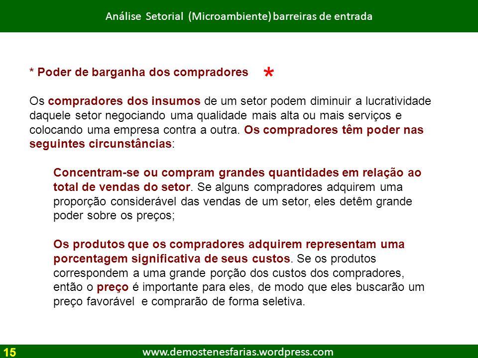 www.demostenesfarias.wordpress.com Análise Setorial (Microambiente) barreiras de entrada * Poder de barganha dos compradores Os compradores dos insumo