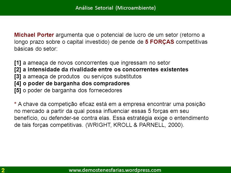 www.demostenesfarias.wordpress.com Análise Setorial (Microambiente) * Ameaças de entrada À medida em que um setor recebe novos concorrentes, sua capacidade produtiva aumenta.