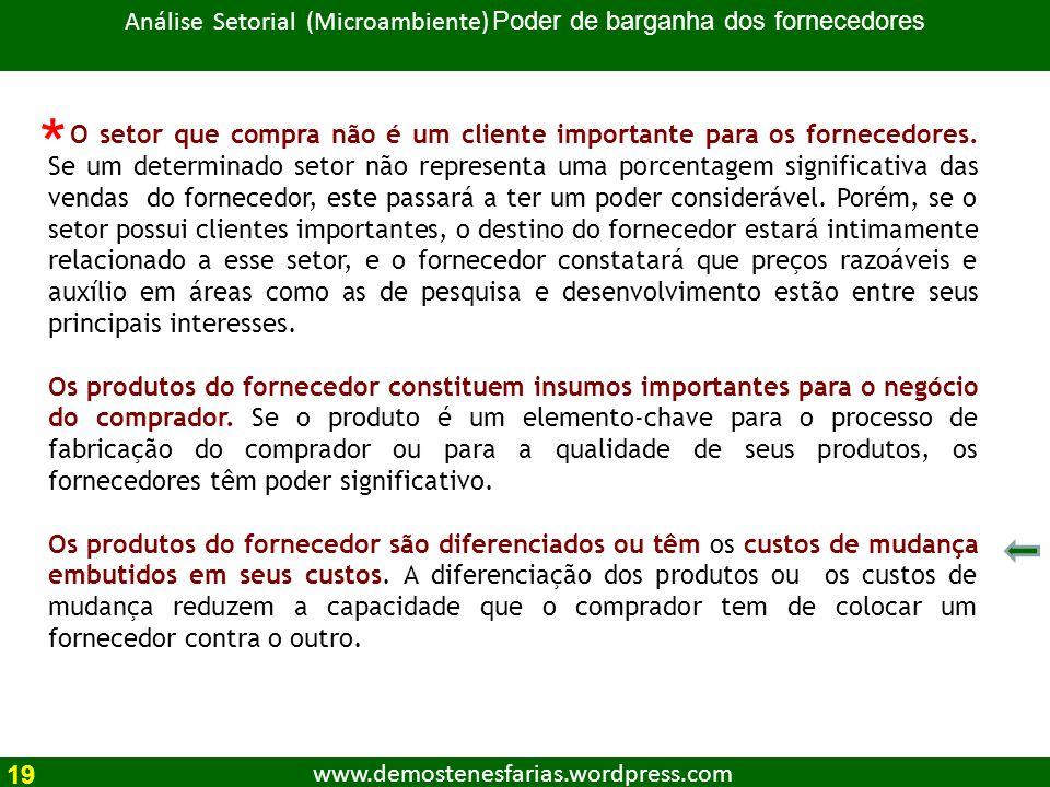 www.demostenesfarias.wordpress.com Análise Setorial (Microambiente) Poder de barganha dos fornecedores 19 * O setor que compra não é um cliente import