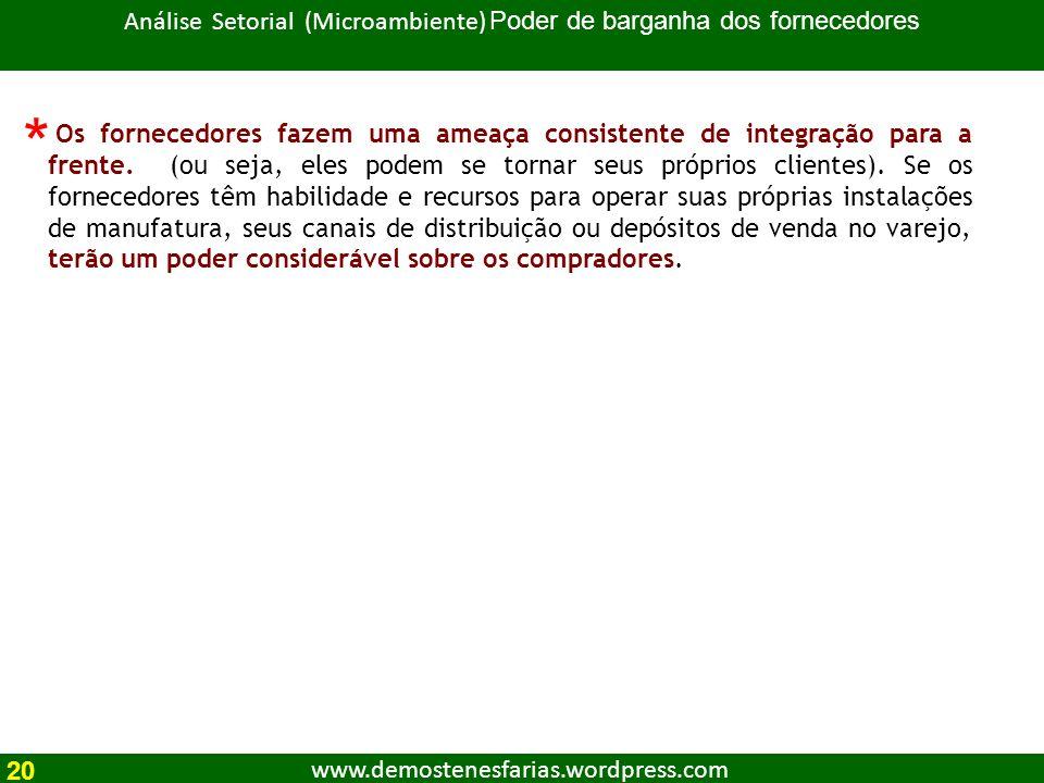 www.demostenesfarias.wordpress.com Análise Setorial (Microambiente) Poder de barganha dos fornecedores 20 Os fornecedores fazem uma ameaça consistente