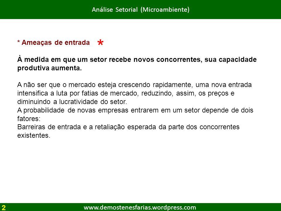 www.demostenesfarias.wordpress.com Análise Setorial (Microambiente) * Ameaças de entrada À medida em que um setor recebe novos concorrentes, sua capac