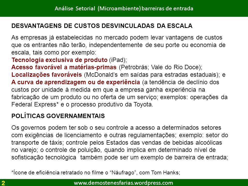 www.demostenesfarias.wordpress.com Análise Setorial (Microambiente) barreiras de entrada DESVANTAGENS DE CUSTOS DESVINCULADAS DA ESCALA As empresas já