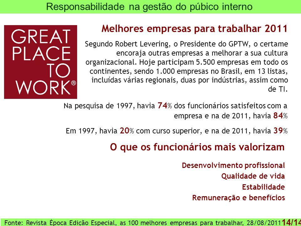 Melhores empresas para trabalhar 2011 Segundo Robert Levering, o Presidente do GPTW, o certame encoraja outras empresas a melhorar a sua cultura organ