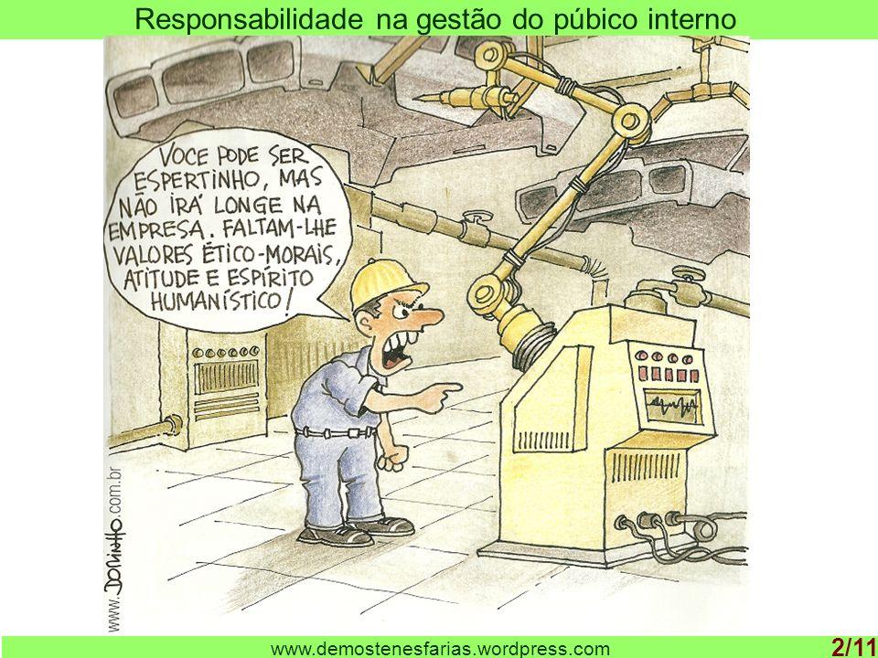 Responsabilidade na gestão do púbico interno www.demostenesfarias.wordpress.com 2/11