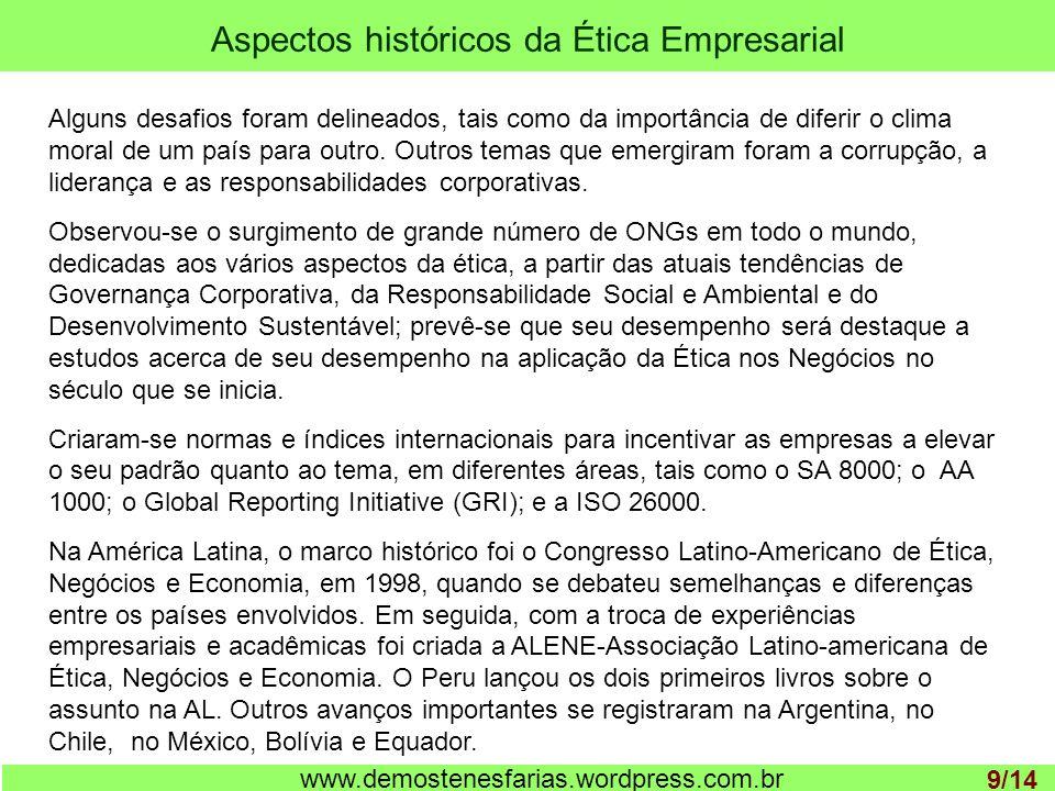 Aspectos históricos da Ética Empresarial 1 www.demostenesfarias.wordpress.com.br Alguns desafios foram delineados, tais como da importância de diferir o clima moral de um país para outro.
