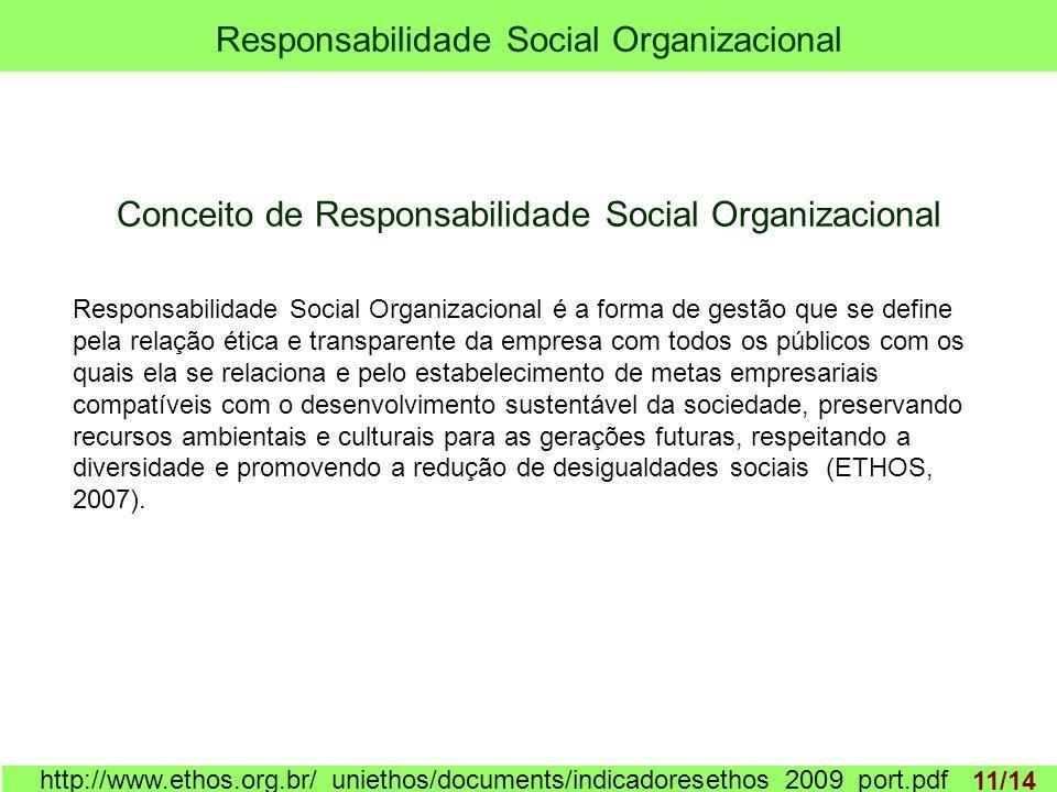 Responsabilidade Social Organizacional 1 http://www.ethos.org.br/_uniethos/documents/indicadoresethos_2009_port.pdf Responsabilidade Social Organizaci