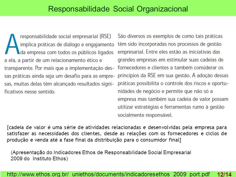 Responsabilidade Social Organizacional 1 http://www.ethos.org.br/_uniethos/documents/indicadoresethos_2009_port.pdf (Apresentação do Indicadores Ethos