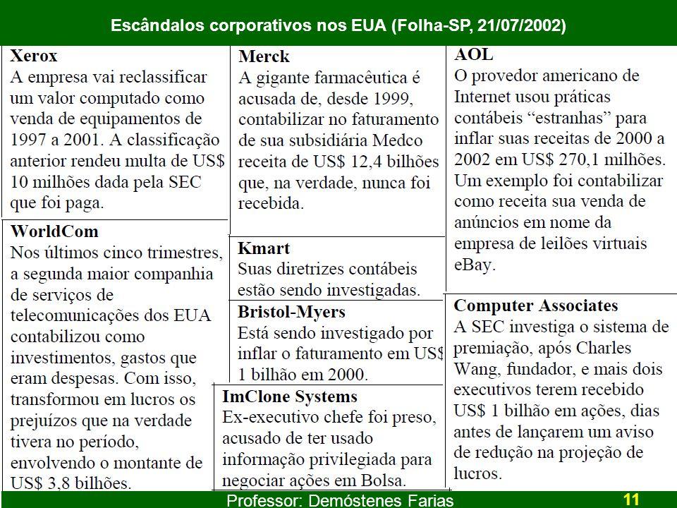 2 Escândalos corporativos nos EUA (Folha-SP, 21/07/2002) Professor: Demóstenes Farias 11