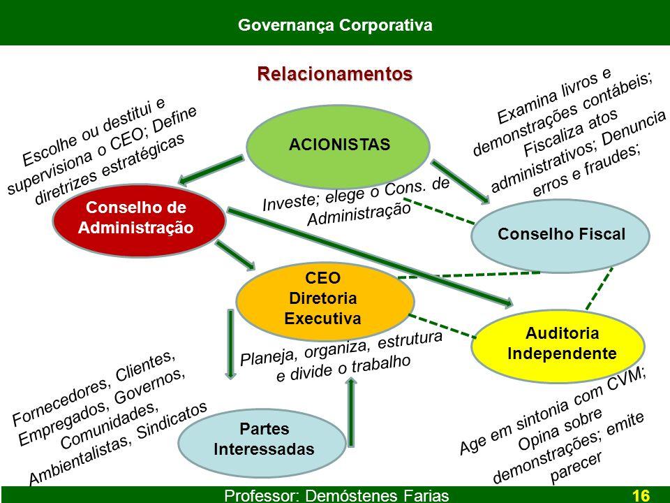 Relacionamentos Professor: Demóstenes Farias Governança Corporativa ACIONISTAS CEO Diretoria Executiva Conselho de Administração Partes Interessadas A
