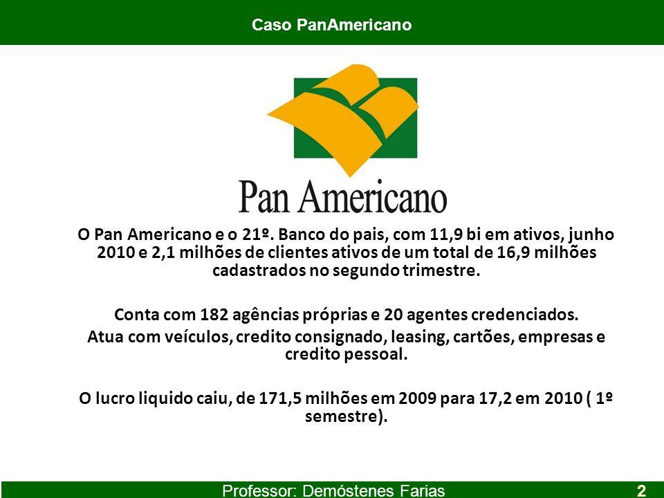 O Pan Americano e o 21º. Banco do pais, com 11,9 bi em ativos, junho 2010 e 2,1 milhões de clientes ativos de um total de 16,9 milhões cadastrados no