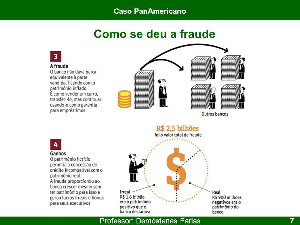 Como se deu a fraude Caso PanAmericano 1 Professor: Demóstenes Farias 7