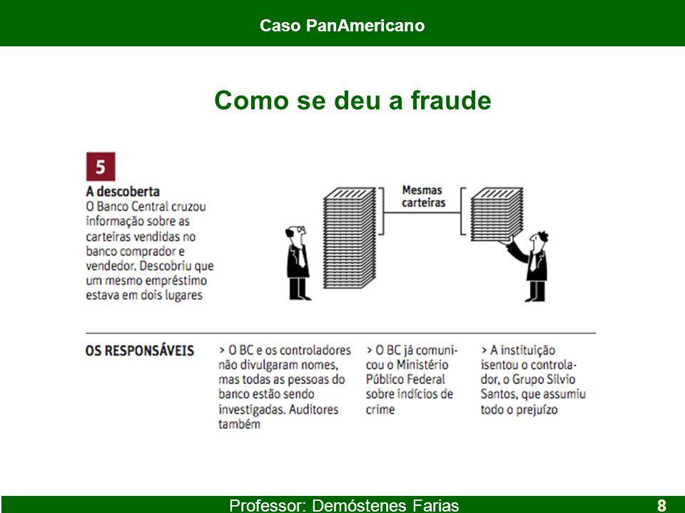 Como se deu a fraude Professor: Demóstenes Farias Caso PanAmericano 8