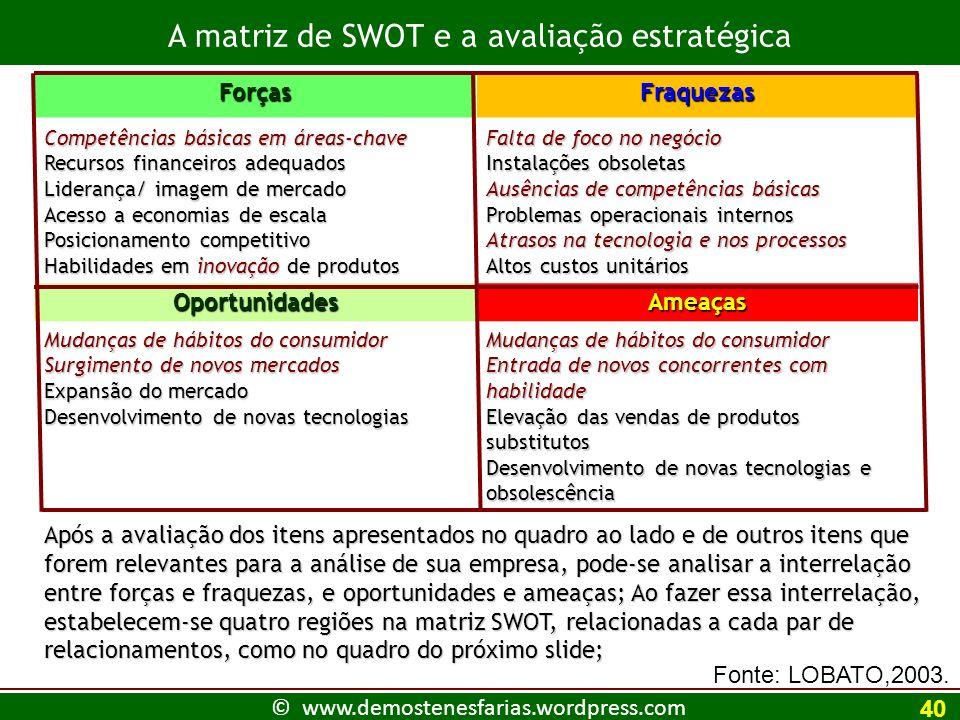 © www.demostenesfarias.wordpress.com A matriz de SWOT e a avaliação estratégica 40 Fonte: LOBATO,2003.