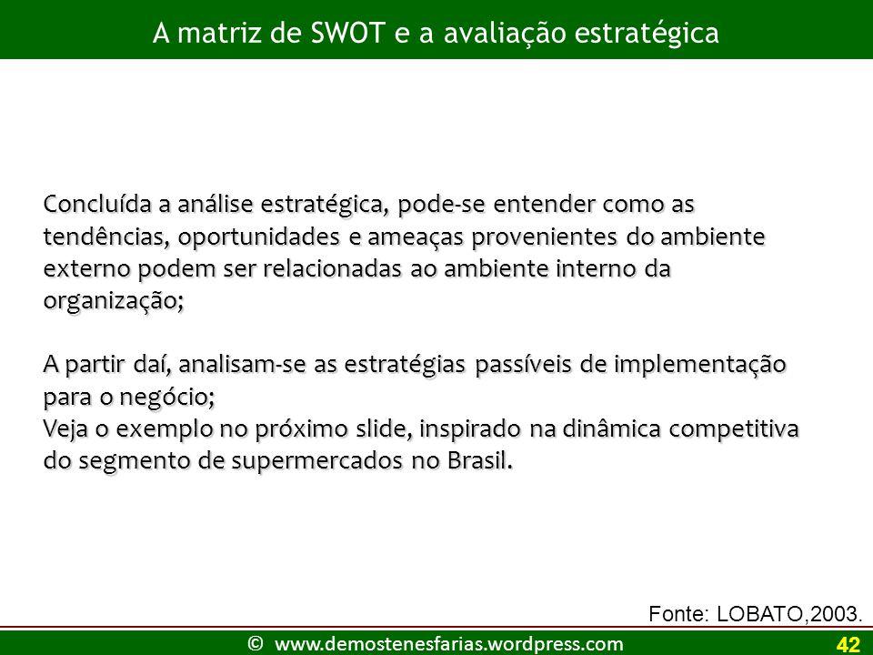 © www.demostenesfarias.wordpress.com A matriz de SWOT e a avaliação estratégica 42 Fonte: LOBATO,2003.