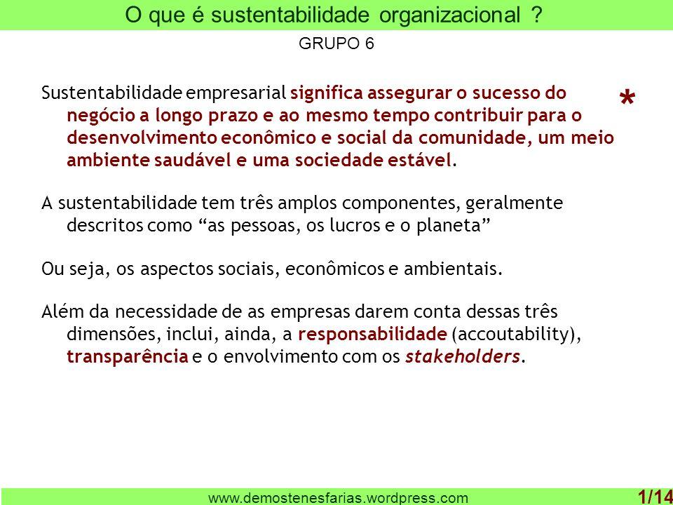 www.demostenesfarias.wordpress.com O que é sustentabilidade organizacional .