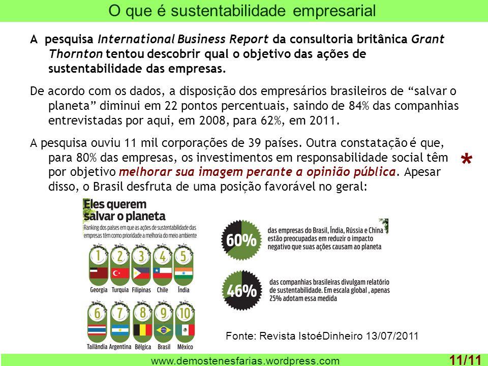 A pesquisa International Business Report da consultoria britânica Grant Thornton tentou descobrir qual o objetivo das ações de sustentabilidade das empresas.