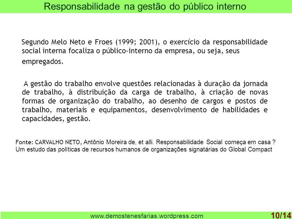 Segundo Melo Neto e Froes (1999; 2001), o exercício da responsabilidade social interna focaliza o público-interno da empresa, ou seja, seus empregados