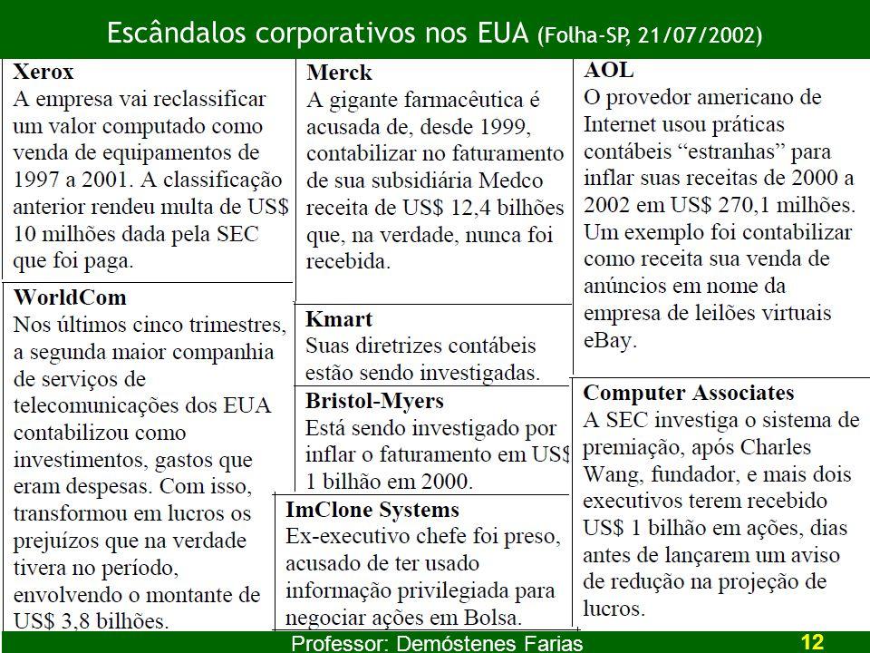 2 Escândalos corporativos nos EUA (Folha-SP, 21/07/2002) Professor: Demóstenes Farias 12
