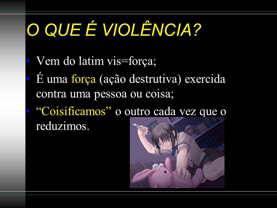 VIOLÊNCIA É USAR A FORÇA PARA: Oprimir; Coagir; Submeter; Violar; Torturar; Constranger.