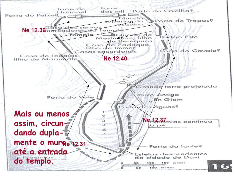 A Restauração de Israel Estudo 7 A chegada de Neemias Neemias 3.1-31 Parte VII O plano para a obra Ne 3.1 Então se levantou Eliasibe, o sumo sacerdote