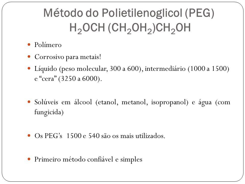 Método do Polietilenoglicol (PEG) H 2 OCH (CH 2 OH 2 )CH 2 OH Polímero Corrosivo para metais! Líquido (peso molecular, 300 a 600), intermediário (1000