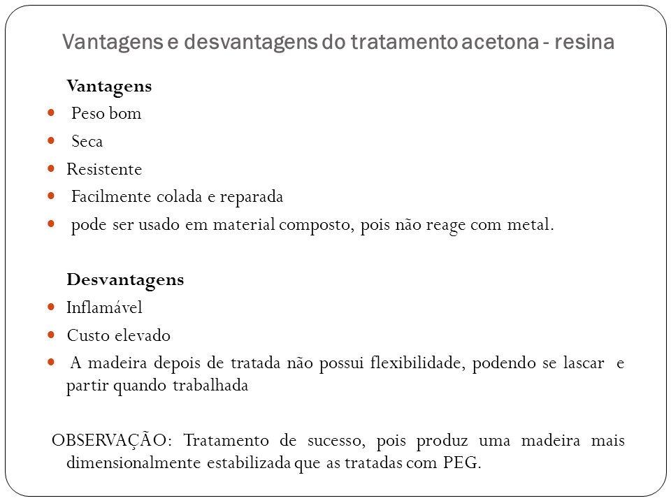 Vantagens e desvantagens do tratamento acetona - resina Vantagens Peso bom Seca Resistente Facilmente colada e reparada pode ser usado em material com