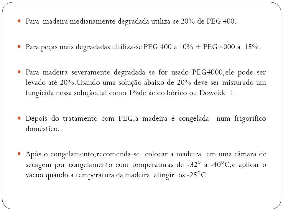 Para madeira medianamente degradada utiliza-se 20% de PEG 400. Para peças mais degradadas ultiliza-se PEG 400 a 10% + PEG 4000 a 15%. Para madeira sev