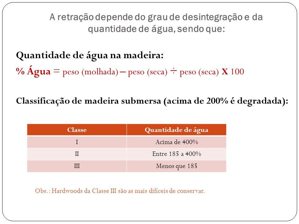 A retração depende do grau de desintegração e da quantidade de água, sendo que: Quantidade de água na madeira: % Água = peso (molhada) – peso (seca) ÷