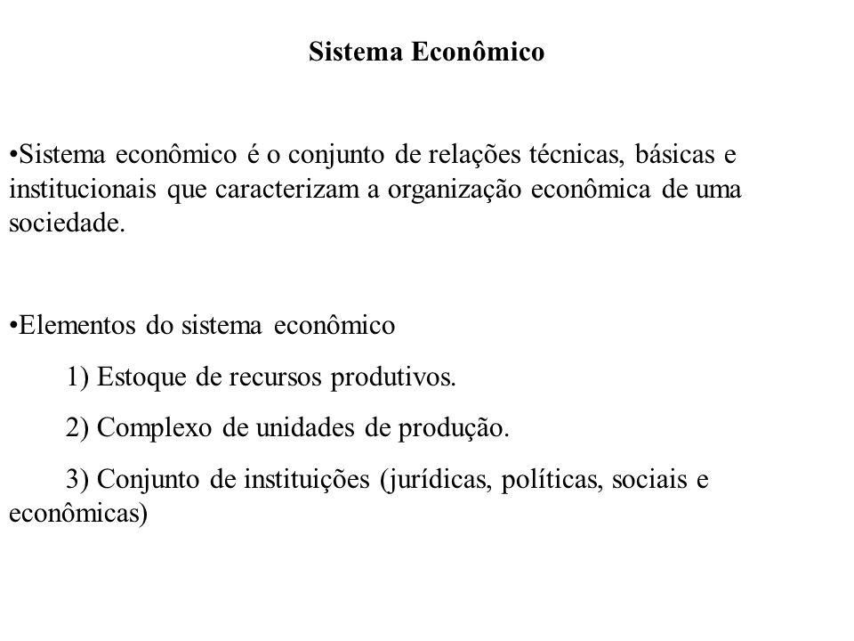 Sistema Econômico Sistema econômico é o conjunto de relações técnicas, básicas e institucionais que caracterizam a organização econômica de uma socied