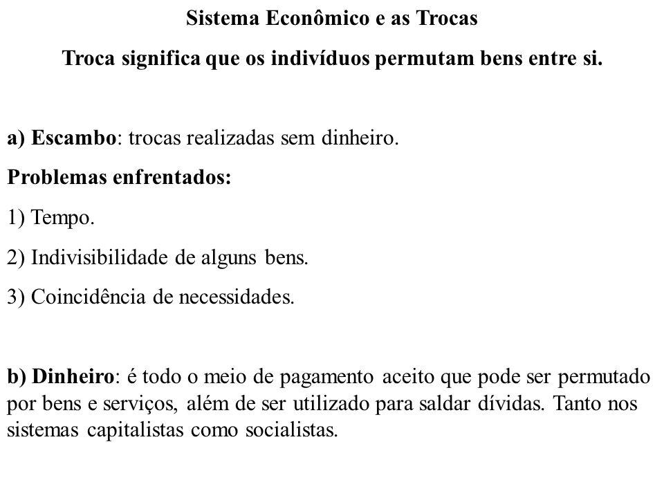 Sistema Econômico e as Trocas Troca significa que os indivíduos permutam bens entre si. a) Escambo: trocas realizadas sem dinheiro. Problemas enfrenta