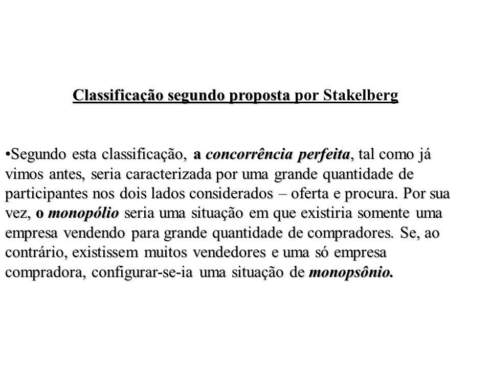 Classificação segundo proposta Classificação segundo proposta por Stakelberg Segundo esta classificação, a concorrência perfeita, tal como já vimos an