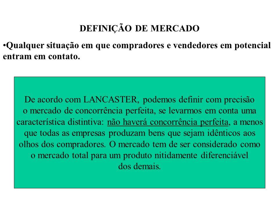 DEFINIÇÃO DE MERCADO Qualquer situação em que compradores e vendedores em potencial entram em contato. De De De acordo com LANCASTER, podemos definir