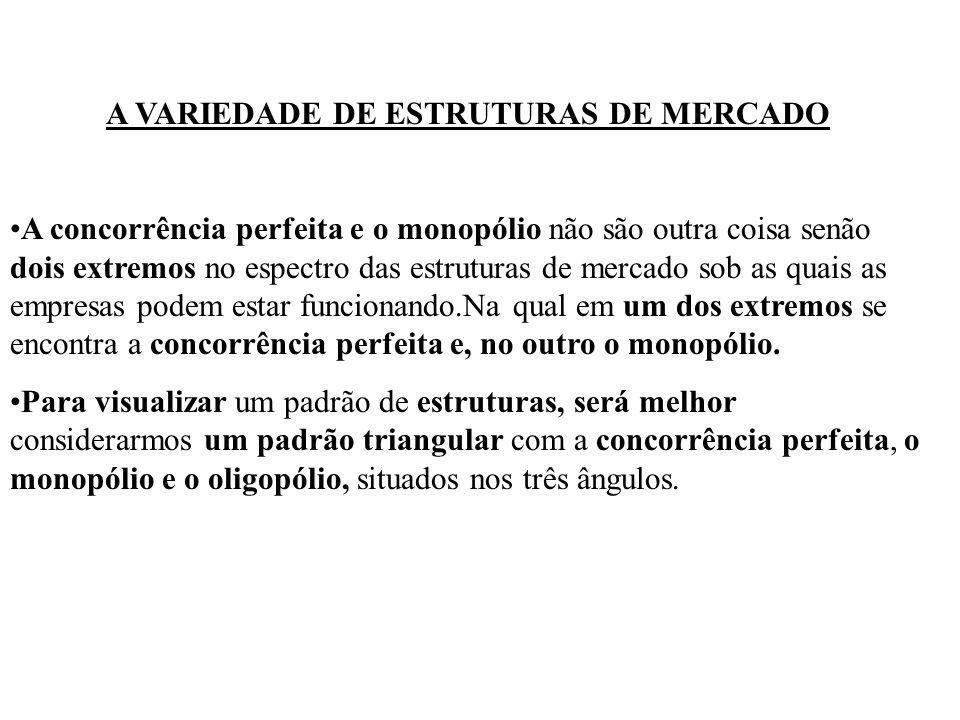 A VARIEDADE DE ESTRUTURAS DE MERCADO A concorrência perfeita e o monopólio não são outra coisa senão dois extremos no espectro das estruturas de merca