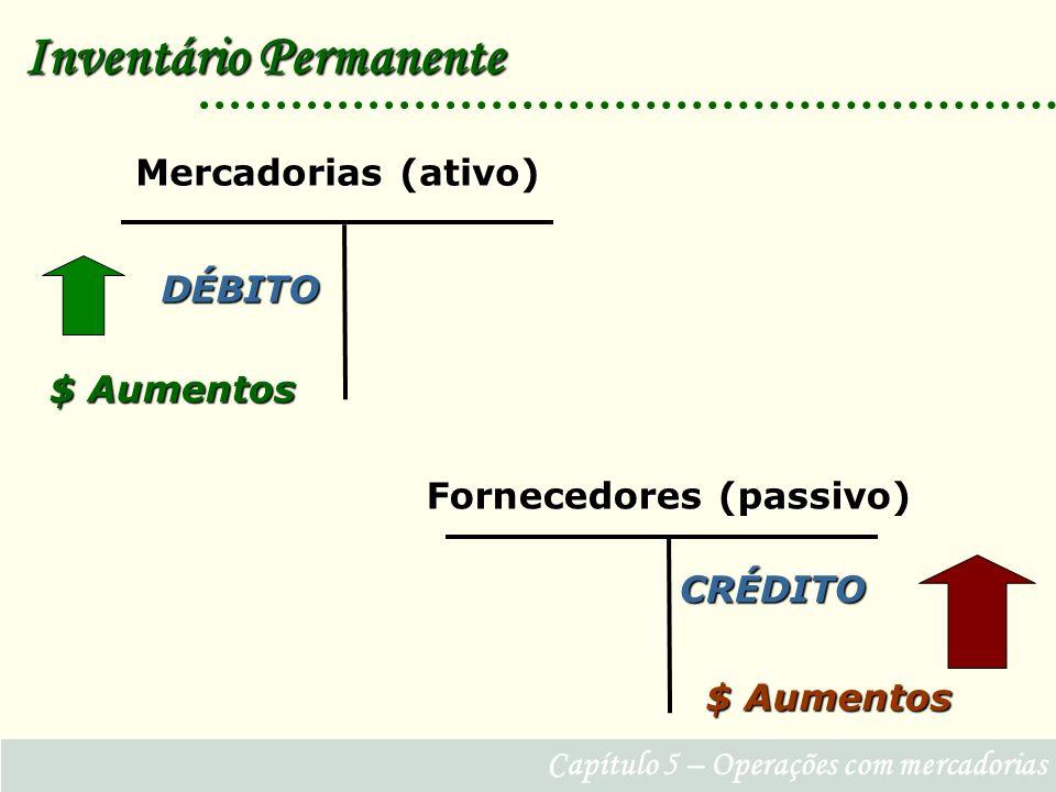 Capítulo 5 – Operações com mercadorias DÉBITO Mercadorias (ativo) $ Aumentos CRÉDITO Fornecedores (passivo) $ Aumentos Inventário Permanente