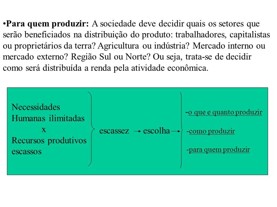 Os fatores de Produção São os recursos utilizados na produção de bens e serviços