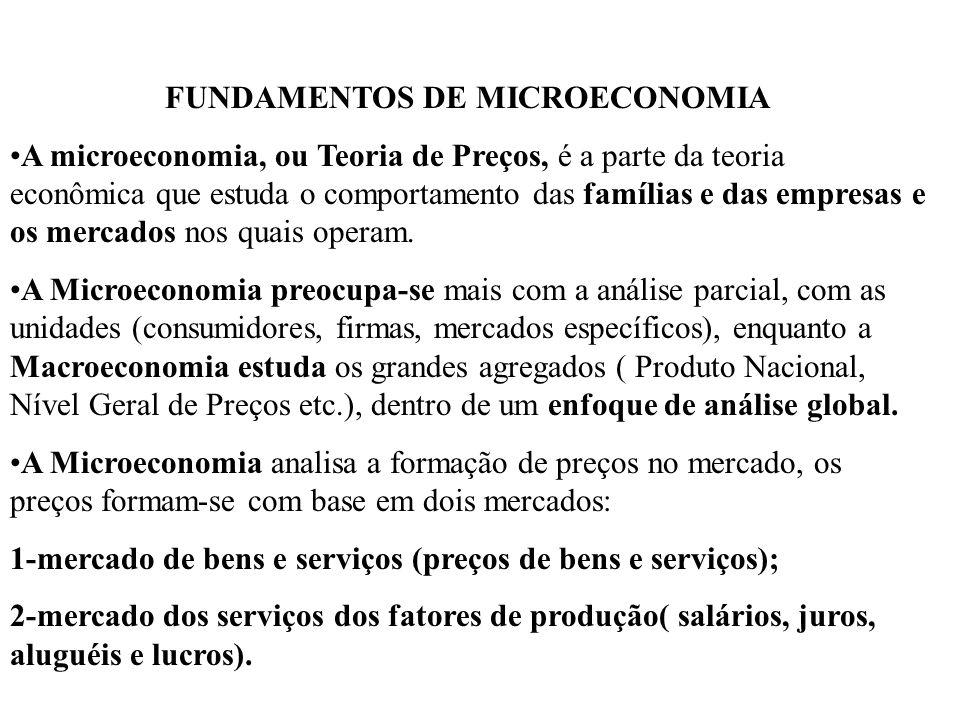A Microeconomia não tem seu foco específico na empresa ( não deve ser confundida com Administração de Empresa), mas no mercado no qual as empresas e consumidores interagem.