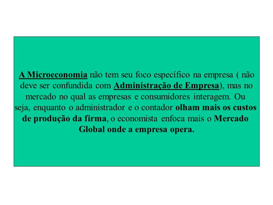 O Equilíbrio de Mercado de um Bem ou Serviço O preço em uma economia de mercado é determinado tanto pela oferta como pela procura.