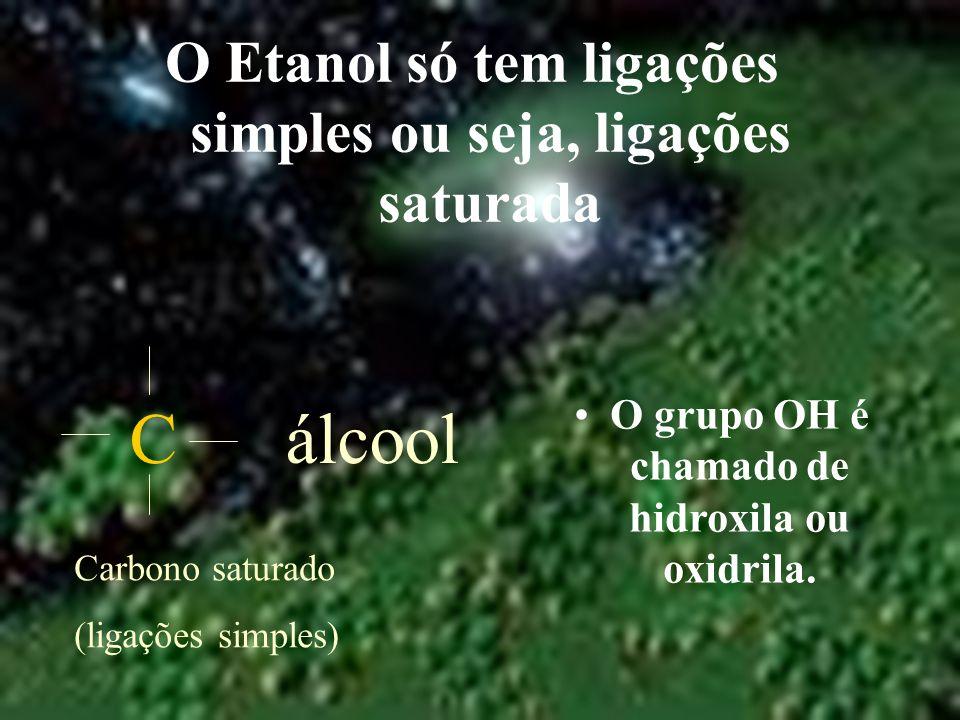 O Etanol só tem ligações simples ou seja, ligações saturada O grupo OH é chamado de hidroxila ou oxidrila. C álcool Carbono saturado (ligações simples
