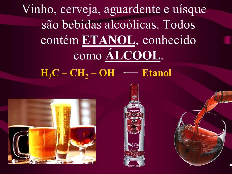 Vinho, cerveja, aguardente e uísque são bebidas alcoólicas. Todos contém ETANOL, conhecido como ÁLCOOL. H 3 C – CH 2 – OH Etanol