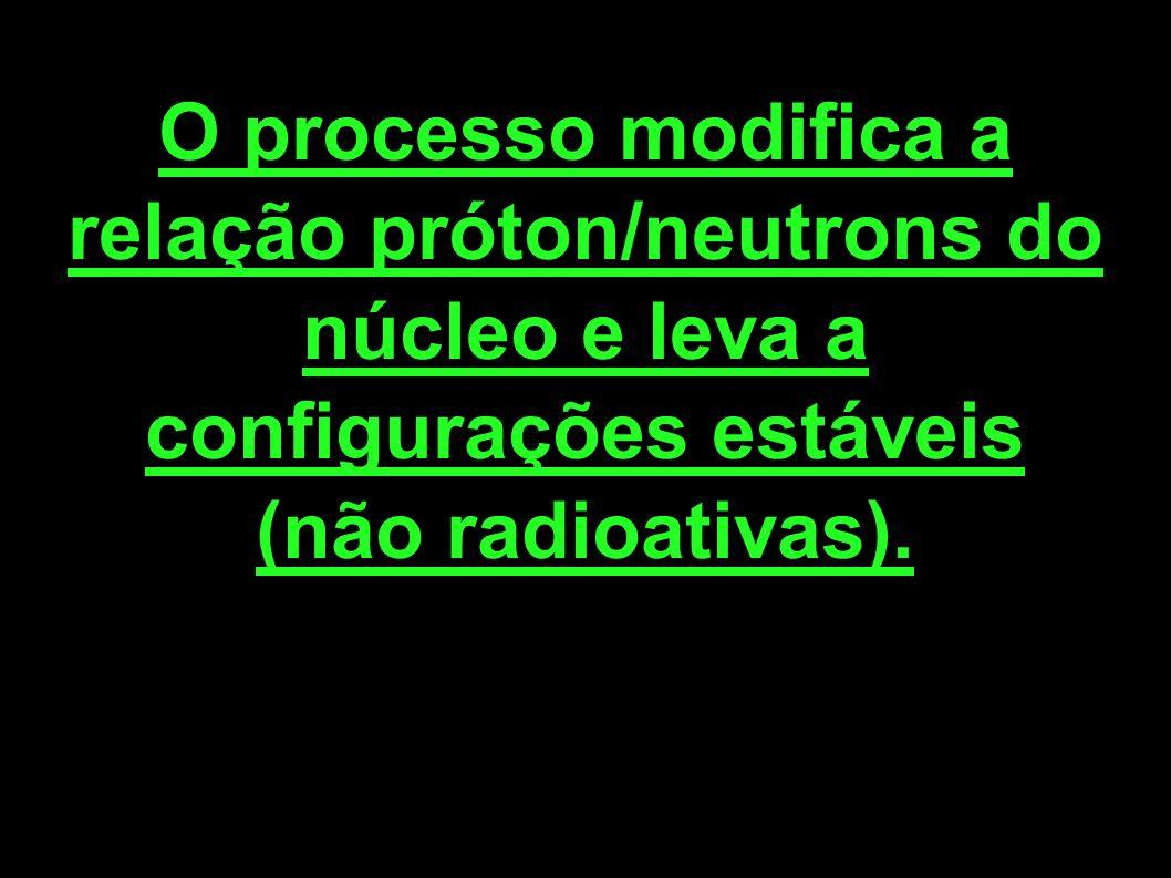 O processo modifica a relação próton/neutrons do núcleo e leva a configurações estáveis (não radioativas).
