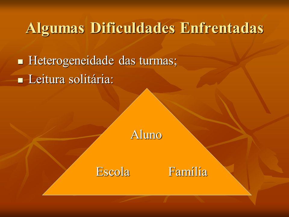 Heterogeneidade das turmas; Heterogeneidade das turmas; Leitura solitária: Leitura solitária: Aluno Aluno Escola Família Escola Família Algumas Dificu