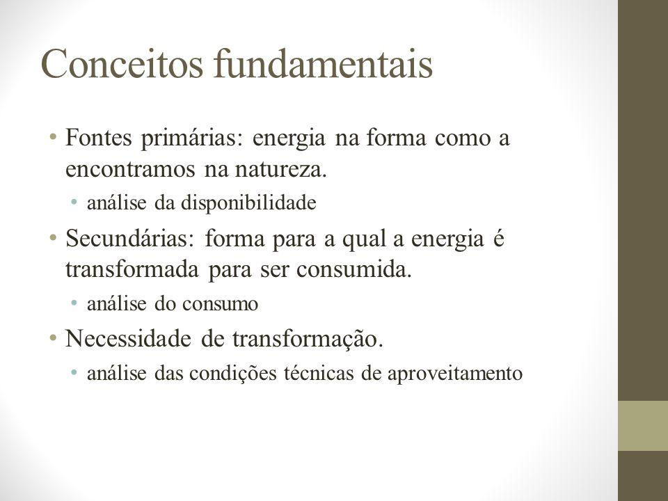 Conceitos fundamentais Fontes primárias: energia na forma como a encontramos na natureza. análise da disponibilidade Secundárias: forma para a qual a