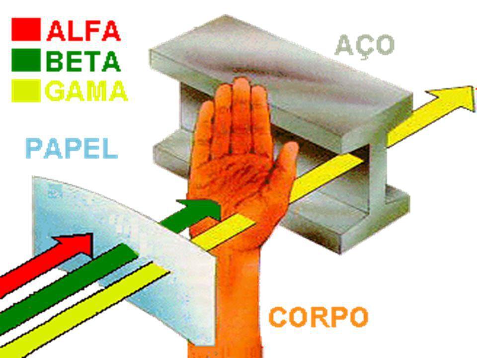 Radiação gama São ondas eletromagnética. É o tipo mais penetrante de radiação.