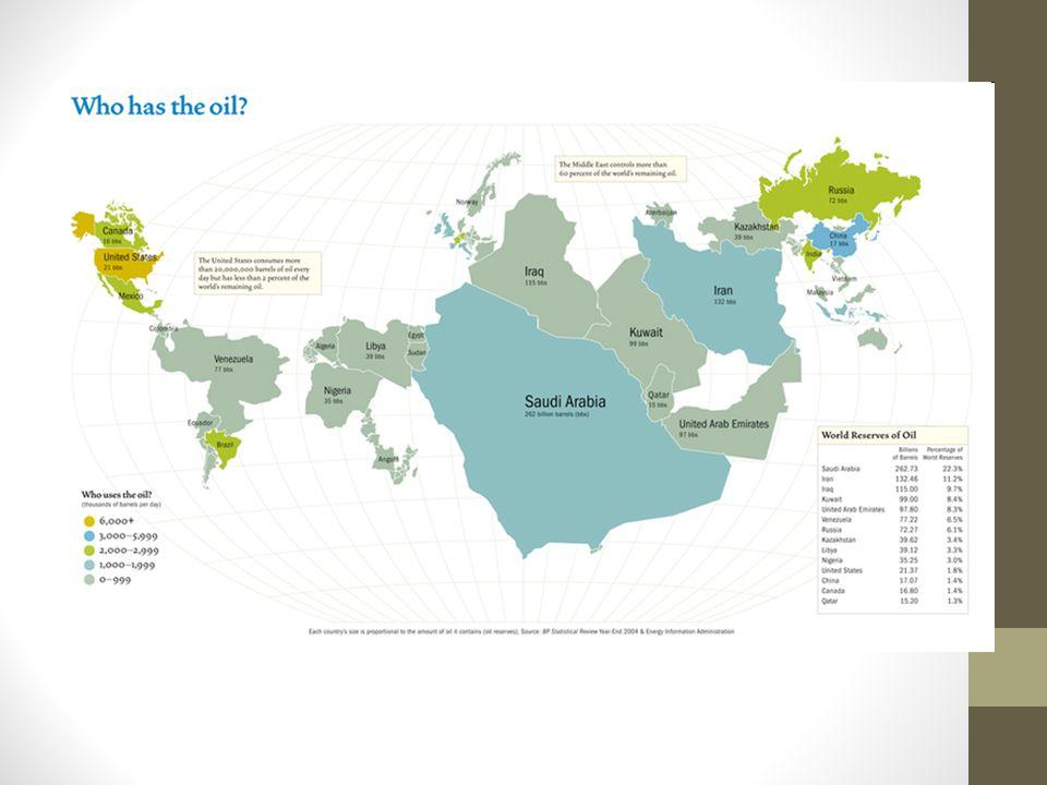 O petróleo no mundo