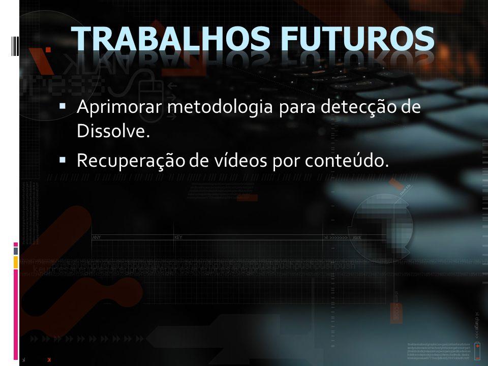 Aprimorar metodologia para detecção de Dissolve. Recuperação de vídeos por conteúdo.