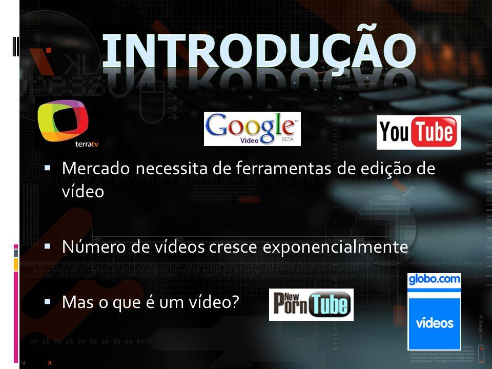 Mercado necessita de ferramentas de edição de vídeo Número de vídeos cresce exponencialmente Mas o que é um vídeo?