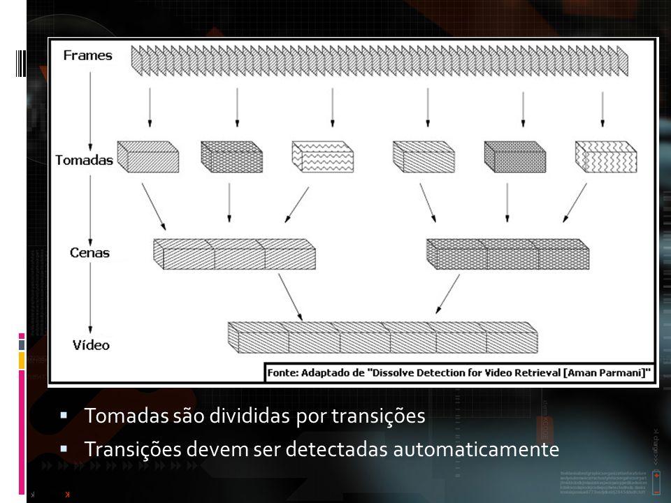 Tomadas são divididas por transições Transições devem ser detectadas automaticamente