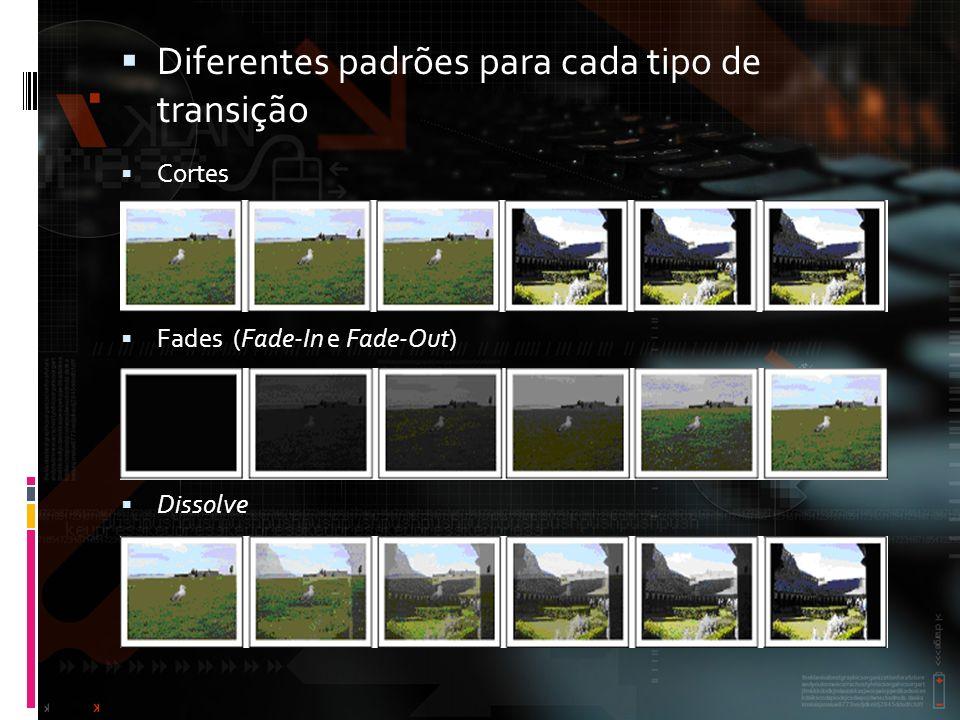 Cortes Fades (Fade-In e Fade-Out) Dissolve Diferentes padrões para cada tipo de transição