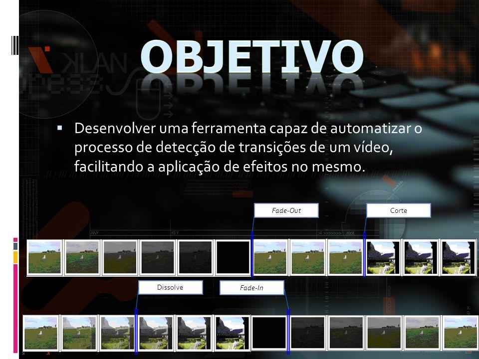 Desenvolver uma ferramenta capaz de automatizar o processo de detecção de transições de um vídeo, facilitando a aplicação de efeitos no mesmo. Fade-In
