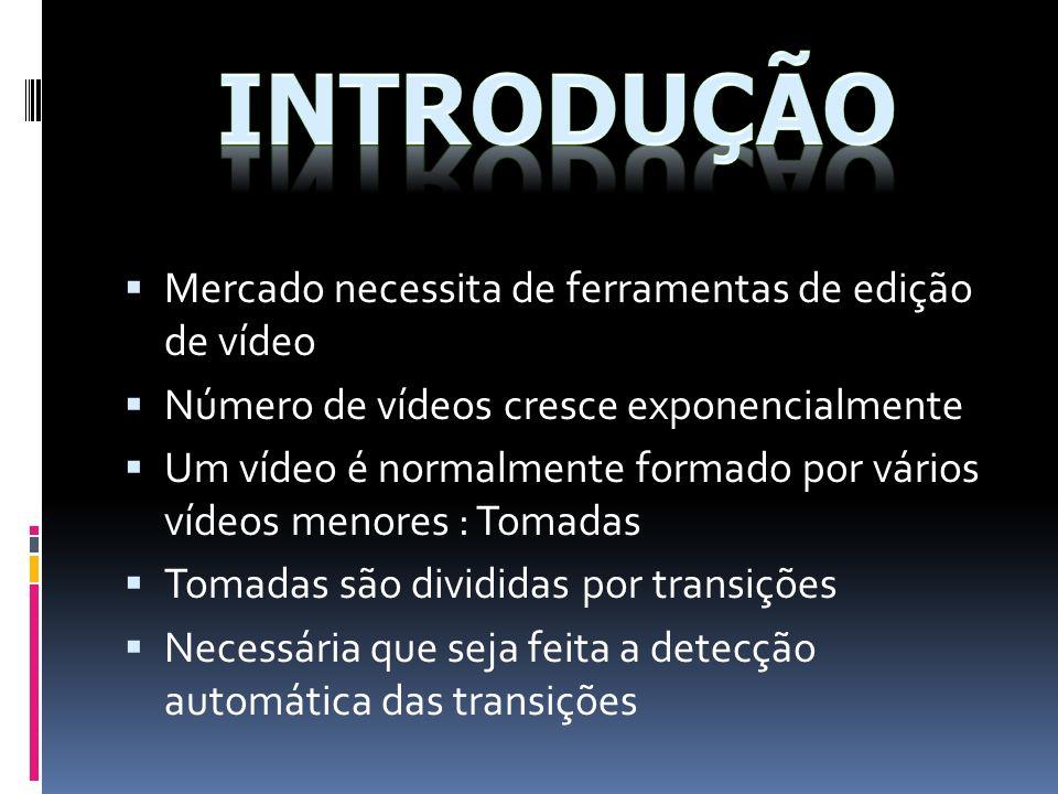 Mercado necessita de ferramentas de edição de vídeo Número de vídeos cresce exponencialmente Um vídeo é normalmente formado por vários vídeos menores : Tomadas Tomadas são divididas por transições Necessária que seja feita a detecção automática das transições